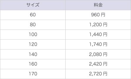 沖縄県へのサイズ区分表